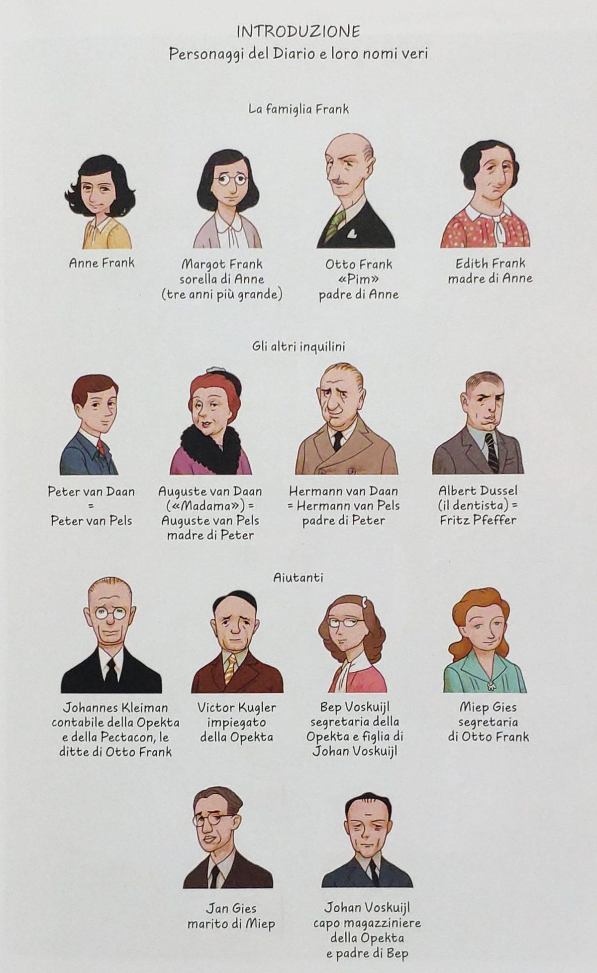Mio caro fumetto… – I personaggi del diario di Anne Frank