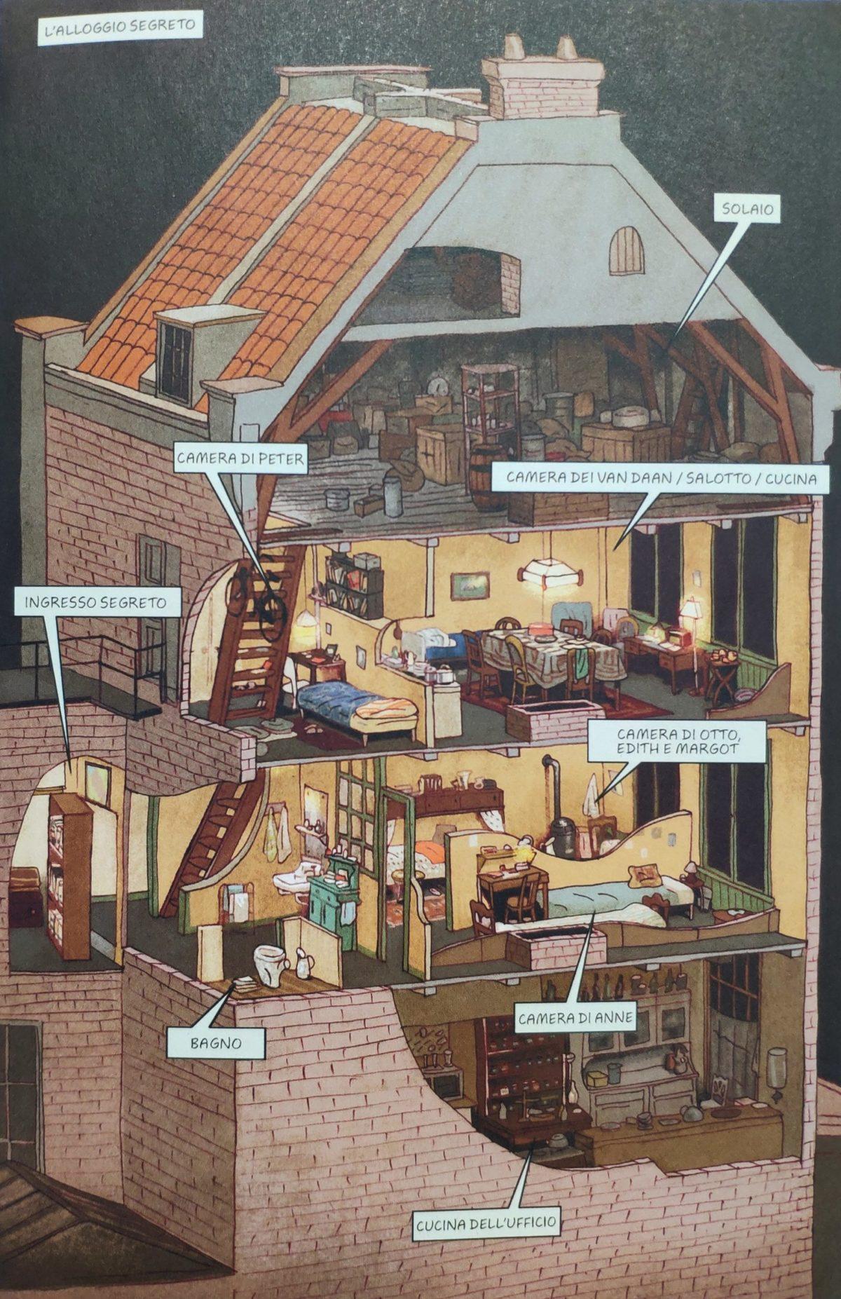 Mio caro fumetto… – L'alloggio segreto di Anne Frank