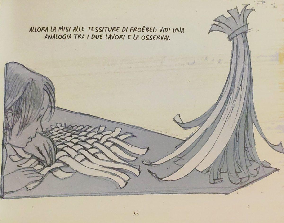 Mio caro fumetto… – Le tessiture di Froëbel